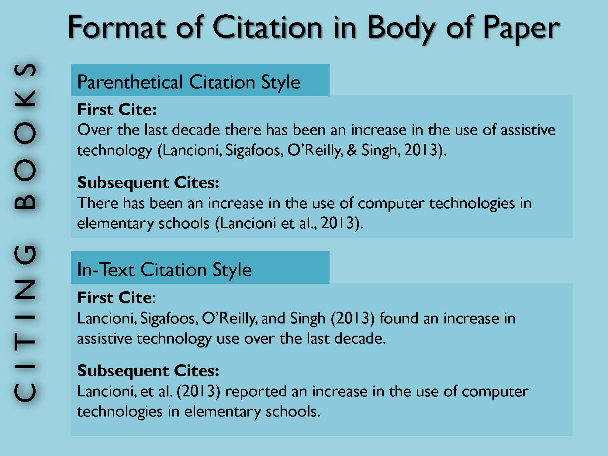 cite sources essay In the literature cited you must provide complete citations for each of the published sources cited in your paper the format for.