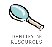 Identifying Resources