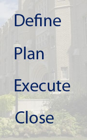 Planning and Project Management Steps - Define, Plan, Execute, Close